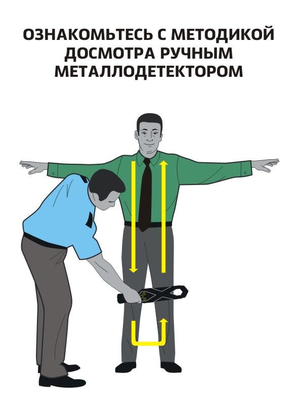 Методика досмотра ручным металлодетектором